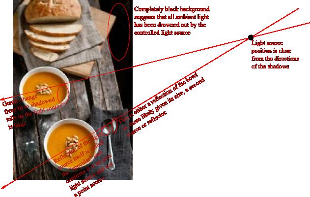 Autumn Soup Analysis